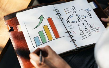 Tương lai của online marketing là mạng xã hội