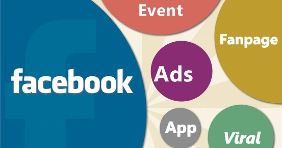Quảng bá trên mạng xã hội đã chiếm 7,6% tổng ngân sách quảng cáo!